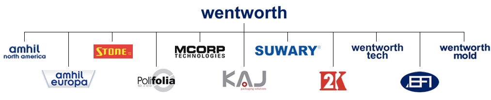 Wenthworth Technologies – Best Value Company